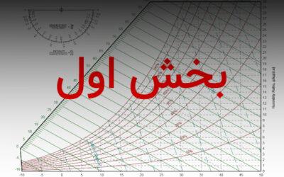 نمودار سایکرومتریک چیست؟ :بخش اول