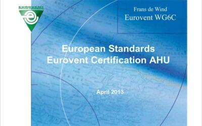 استاندارد های اروپا،گواهینامه یورونت هواساز