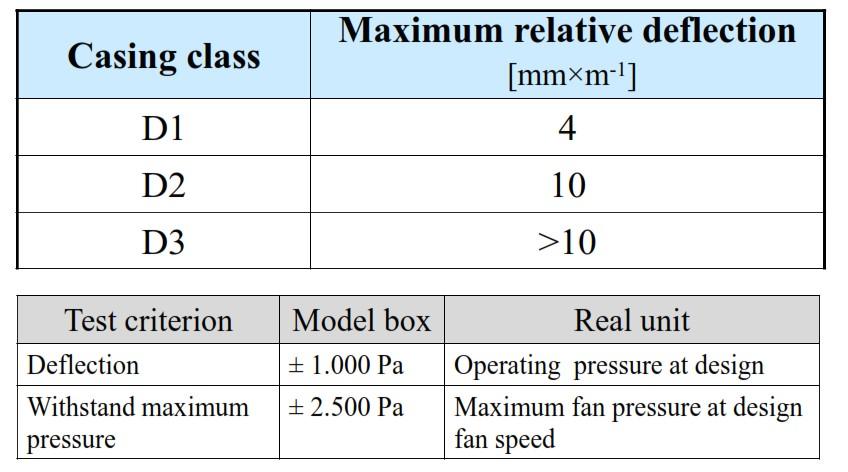 mechanical-strange-of-casing-table